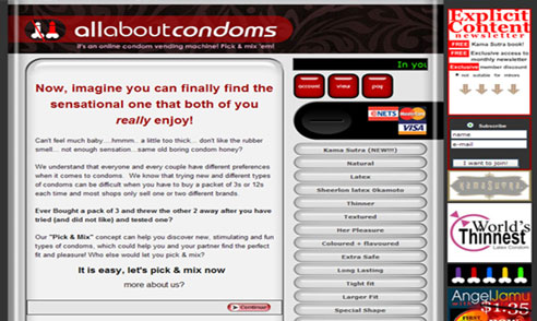 All About Condoms