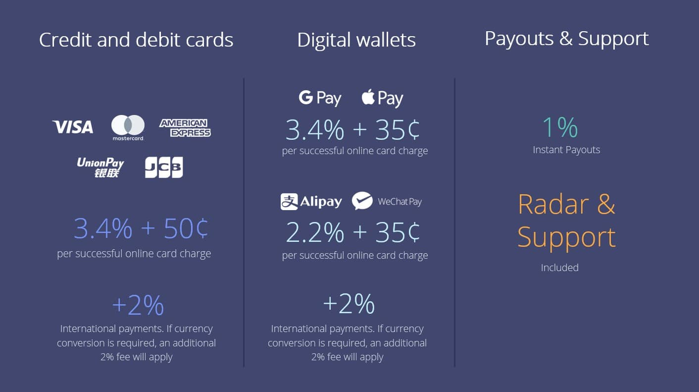 stripe payment rates