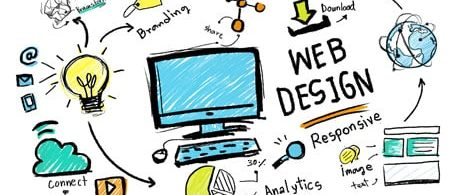 4 Reasons Why Web Design Is Important